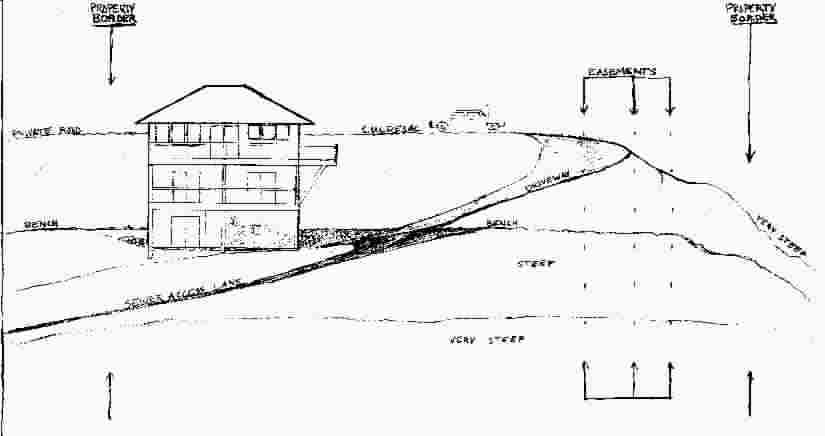 early drawing showing lot elevation looking north